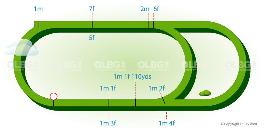 Kempton Flat Racecourse Map