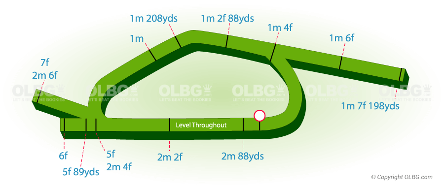 York races betting guide where can i bet on fighting